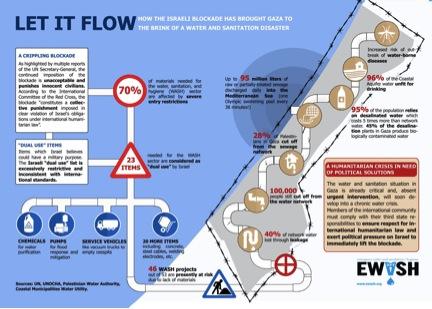let_it_flow