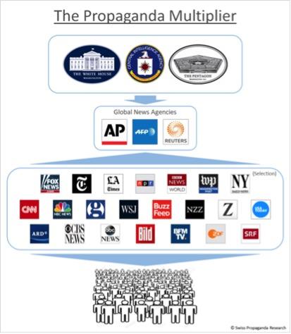 logos_presse